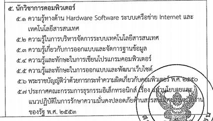 เกณฑ์การวัด ตำแหน่ง นักวิชาการคอมพิวเตอร์ สถาบันวิทยาลัยชุมชน