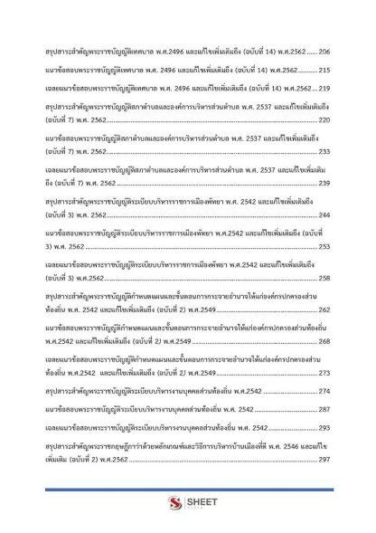 แนวข้อสอบ นักวิชาการพัสดุปฏิบัติการ ท้องถิ่น 2564